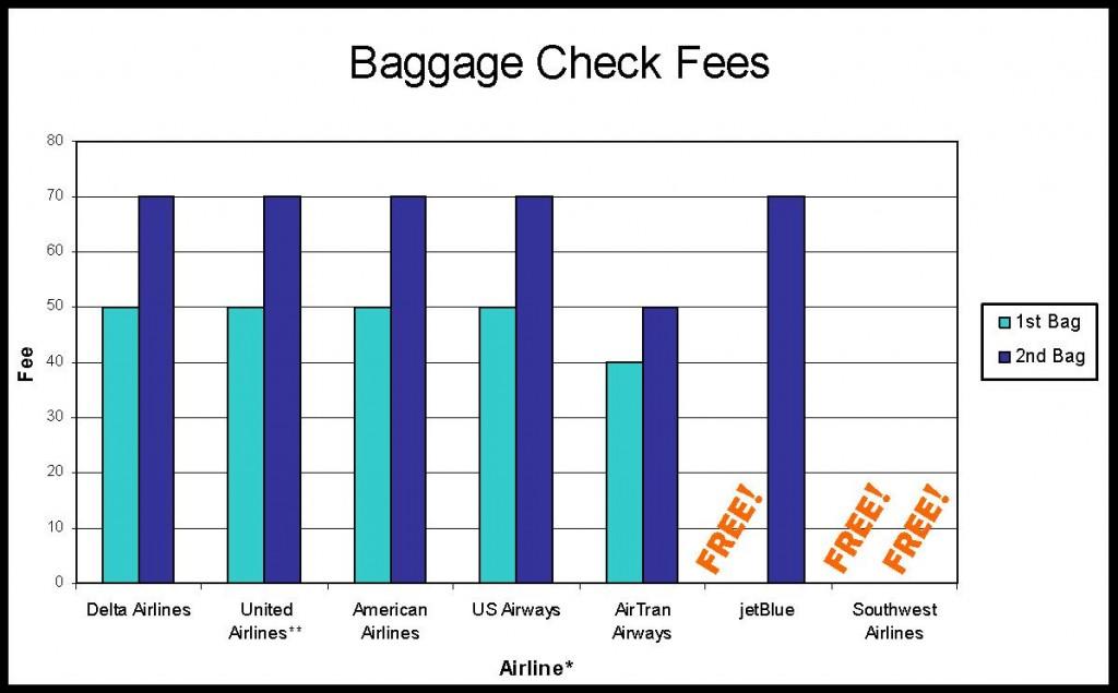 Baggage-Fees3